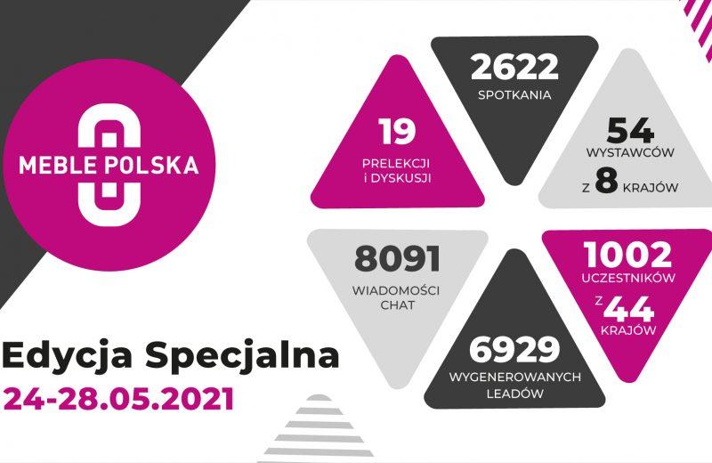 Kupcy z 44 krajów na MEBLE POLSKA Edycja Specjalna